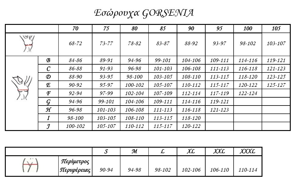 50daaae3a19 Μεγεθολόγιο - ΕΣΩΡΟΥΧΑ ΜΑΓΙΩ SECRET LINGΕRIES